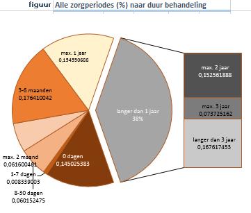 statistiek-Rani.png