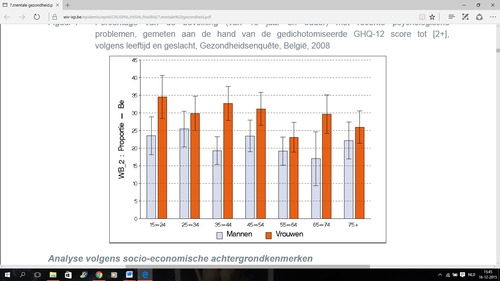 Statistiek.png